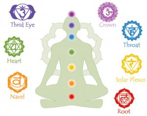 The-Chakra-System